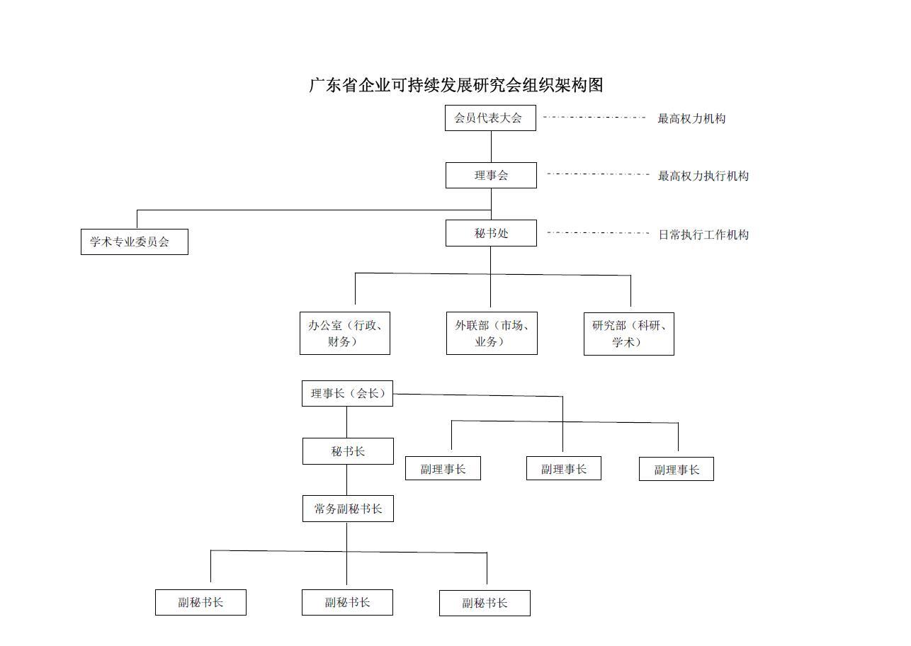 郭天祥开发部电路图